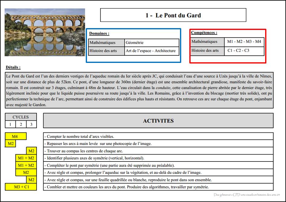 """Figure 2 : L'exemple d'une œuvre """"Le pont du Gard"""" contenant des compétences à la fois en Mathématiques et Histoire des Arts [8]"""