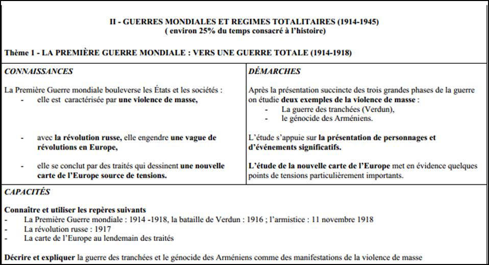 """Figure 1 Extrait du programme de l'Histoire concernant la thématique """"La Première Guerre mondiale : vers une guerre totale (1914-1918)"""" au niveau 3ème"""