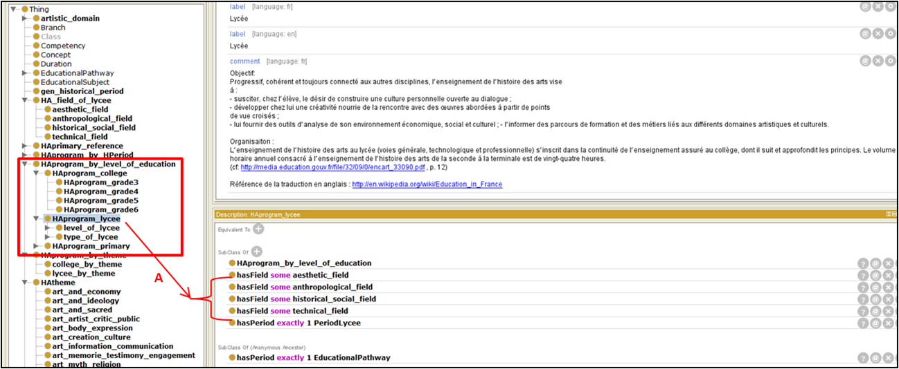 Figure 10 Usage de l'ObjectProperty « hasField » pour la classe « HA_programme_Lycee ».